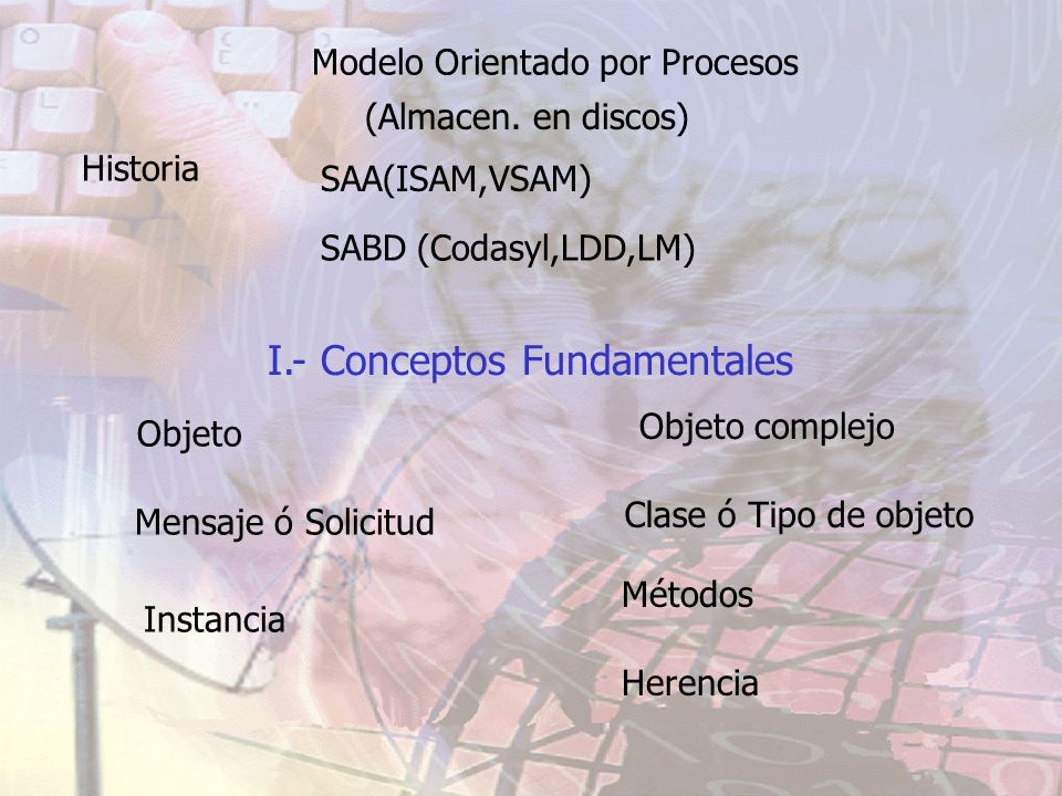 I.- Conceptos Fundamentales
