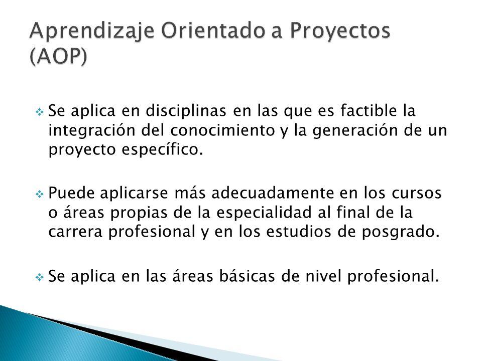 Aprendizaje Orientado a Proyectos (AOP)