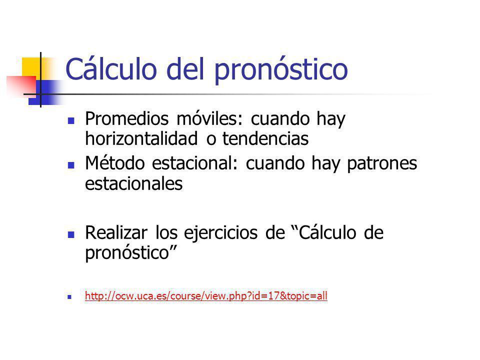 Cálculo del pronóstico