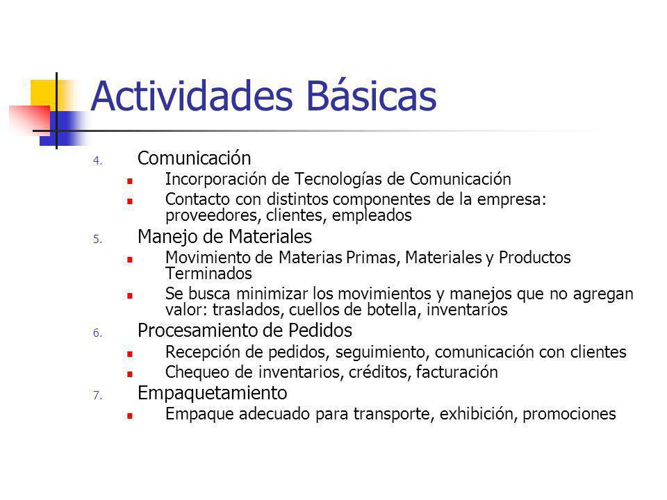 Actividades Básicas Comunicación Manejo de Materiales