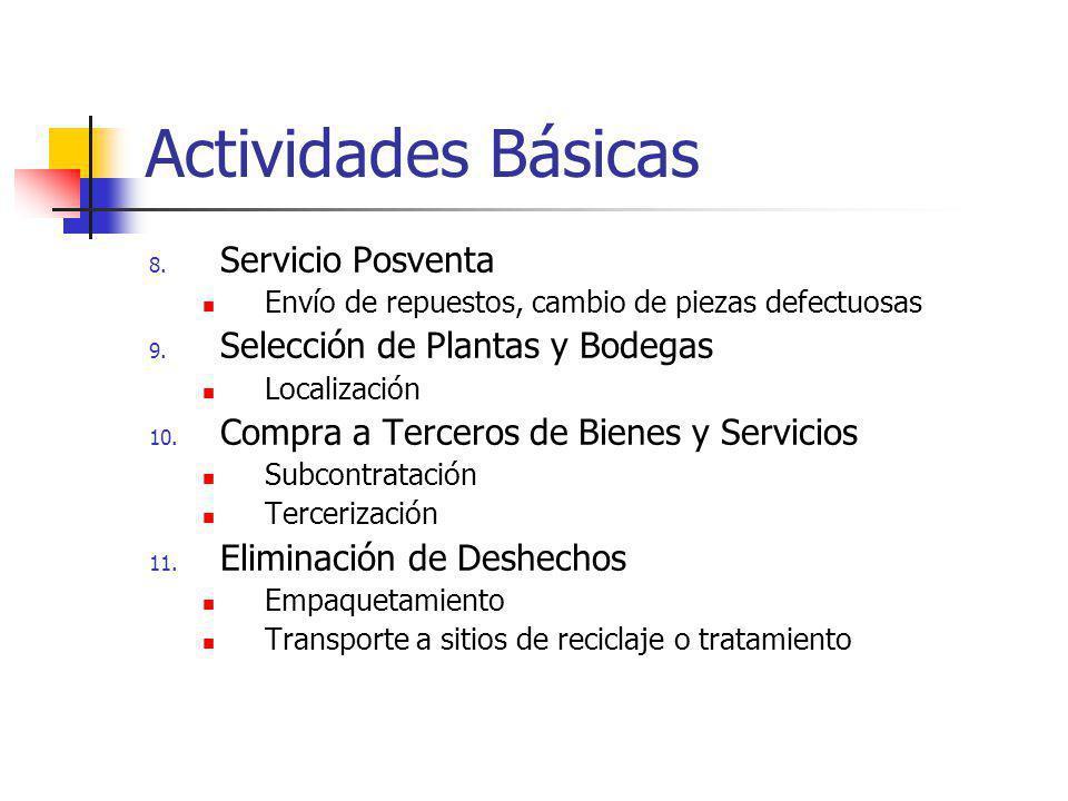 Actividades Básicas Servicio Posventa Selección de Plantas y Bodegas