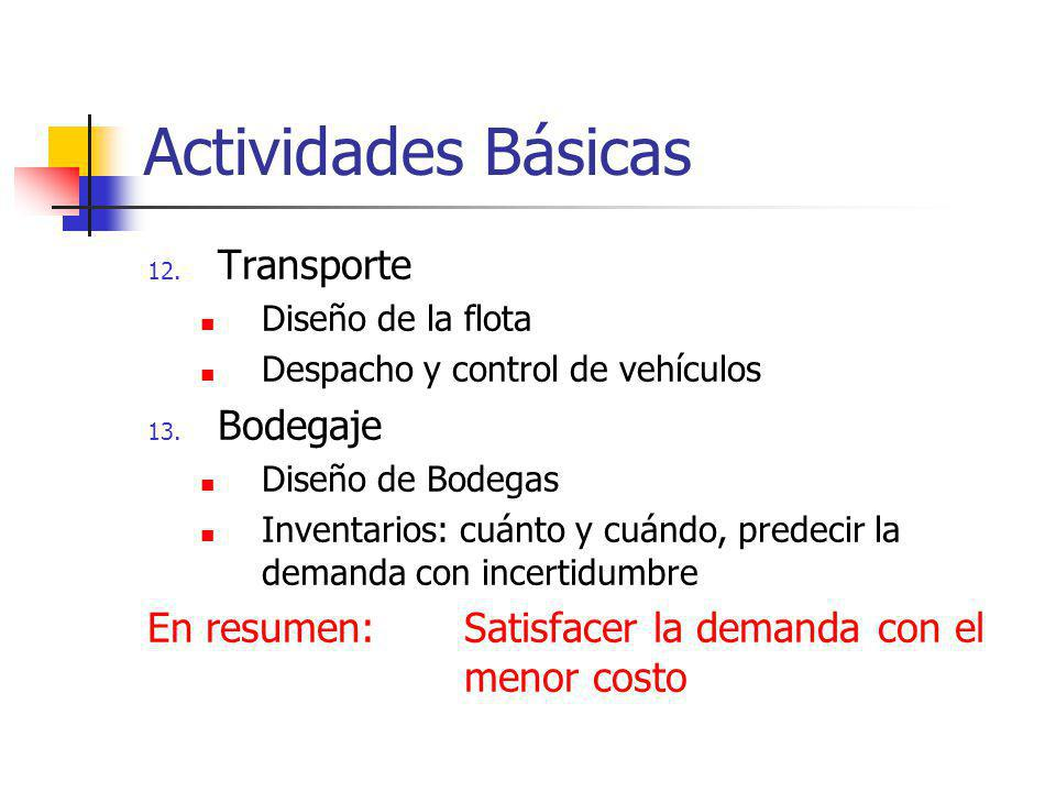 Actividades Básicas Transporte Bodegaje