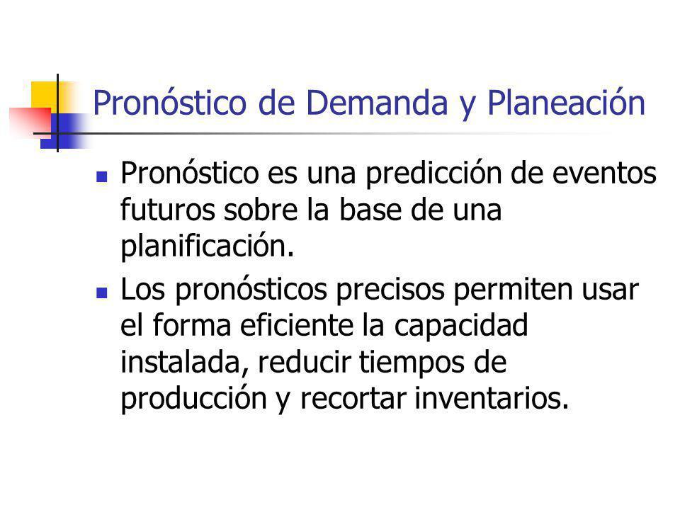 Pronóstico de Demanda y Planeación