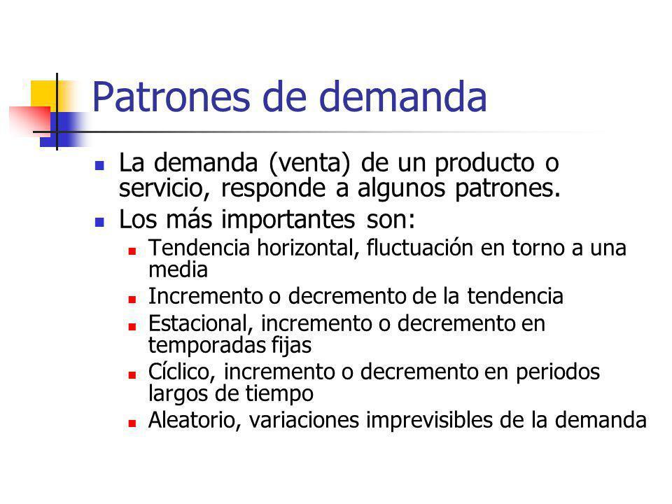 Patrones de demanda La demanda (venta) de un producto o servicio, responde a algunos patrones. Los más importantes son: