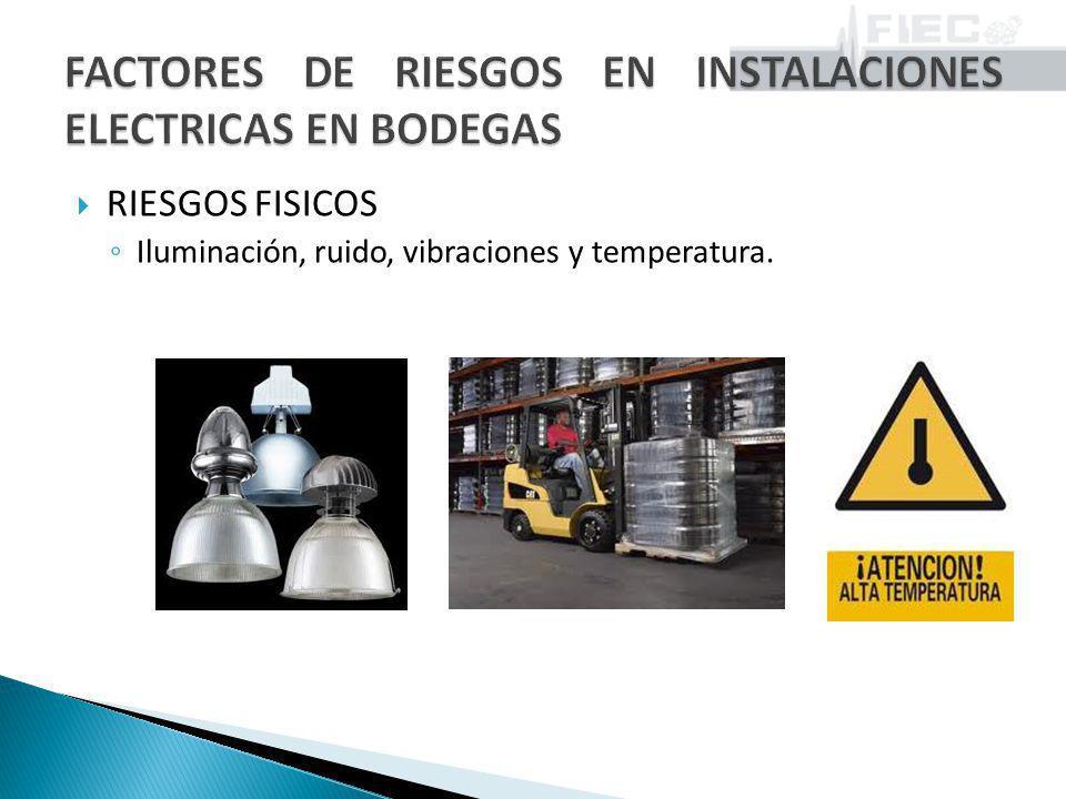 FACTORES DE RIESGOS EN INSTALACIONES ELECTRICAS EN BODEGAS