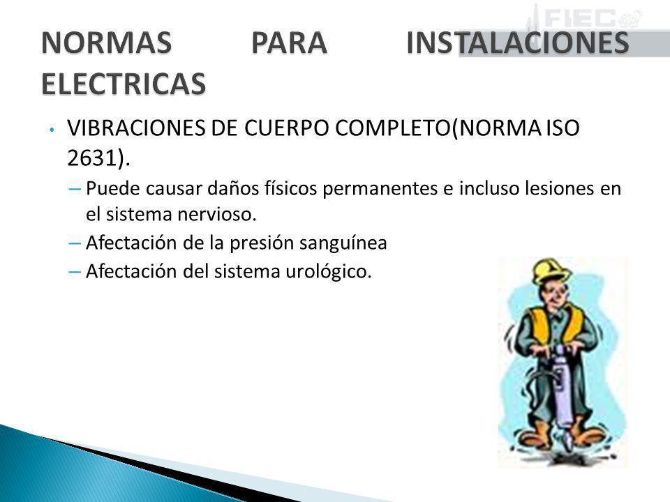 NORMAS PARA INSTALACIONES ELECTRICAS