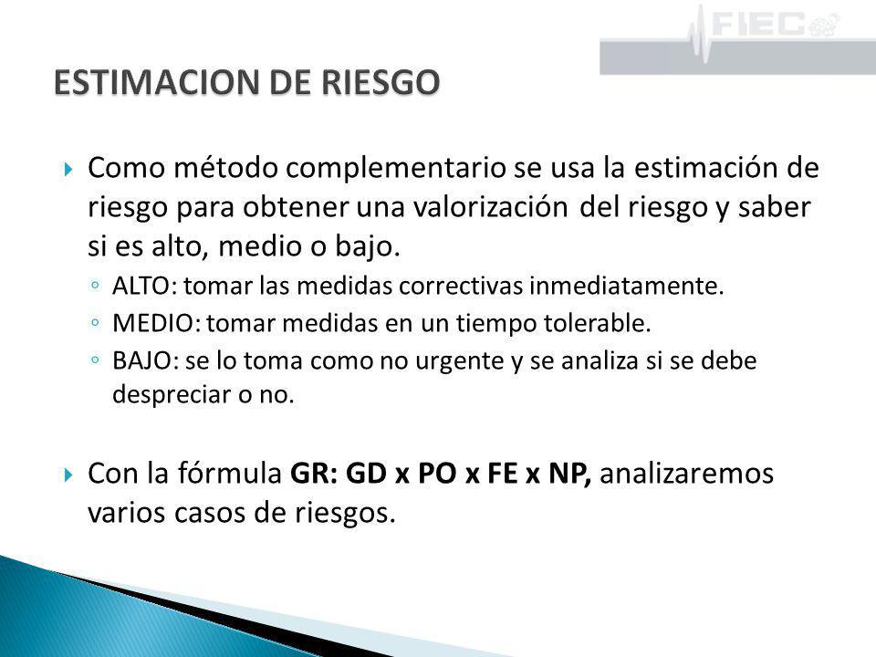 ESTIMACION DE RIESGO