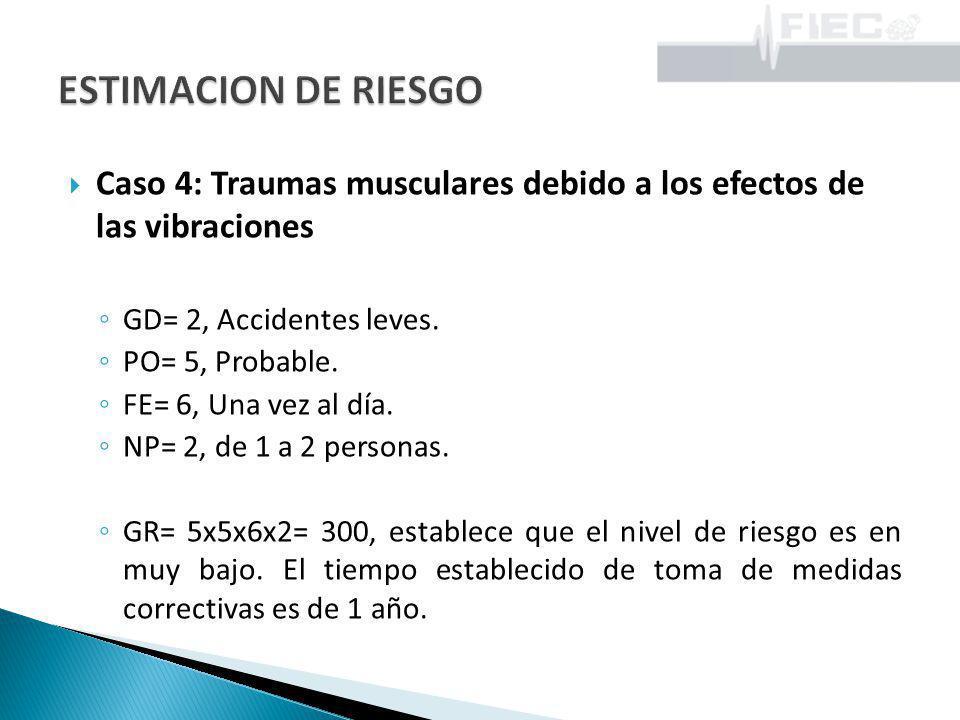 ESTIMACION DE RIESGO Caso 4: Traumas musculares debido a los efectos de las vibraciones. GD= 2, Accidentes leves.