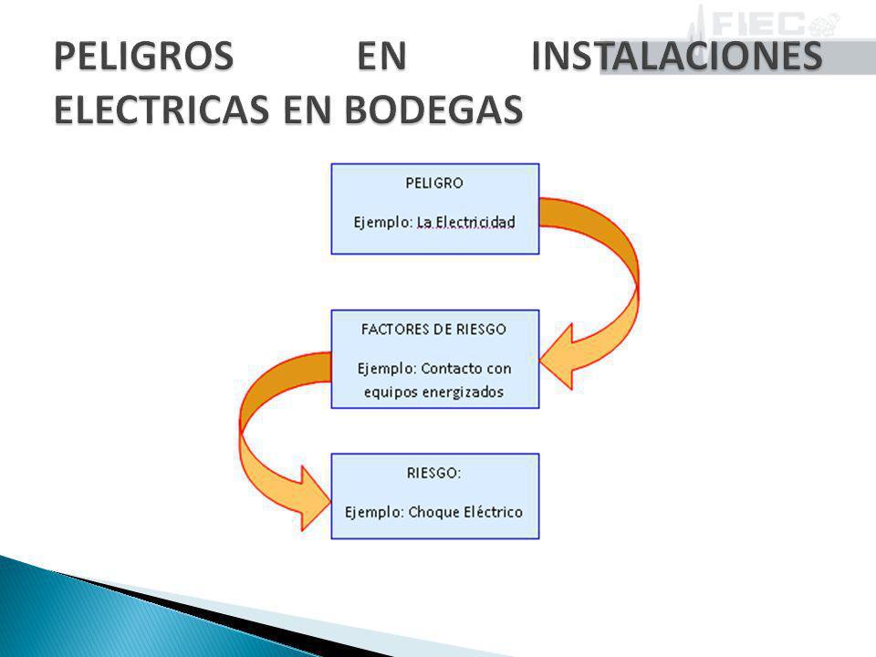 PELIGROS EN INSTALACIONES ELECTRICAS EN BODEGAS