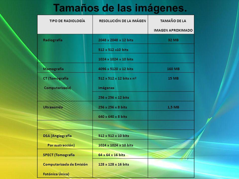RESOLUCIÓN DE LA IMÁGEN TAMAÑO DE LA IMAGEN APROXIMADO