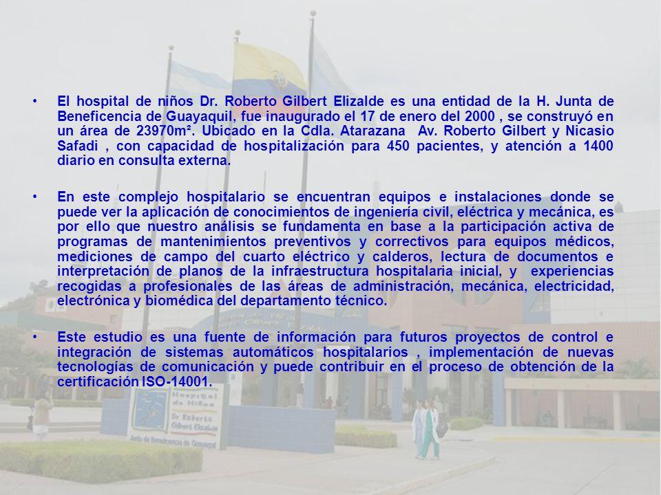 El hospital de niños Dr. Roberto Gilbert Elizalde es una entidad de la H. Junta de Beneficencia de Guayaquil, fue inaugurado el 17 de enero del 2000 , se construyó en un área de 23970m². Ubicado en la Cdla. Atarazana Av. Roberto Gilbert y Nicasio Safadi , con capacidad de hospitalización para 450 pacientes, y atención a 1400 diario en consulta externa.