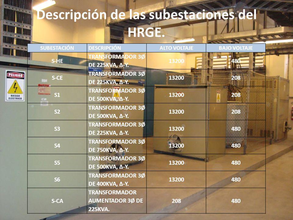Descripción de las subestaciones del HRGE.