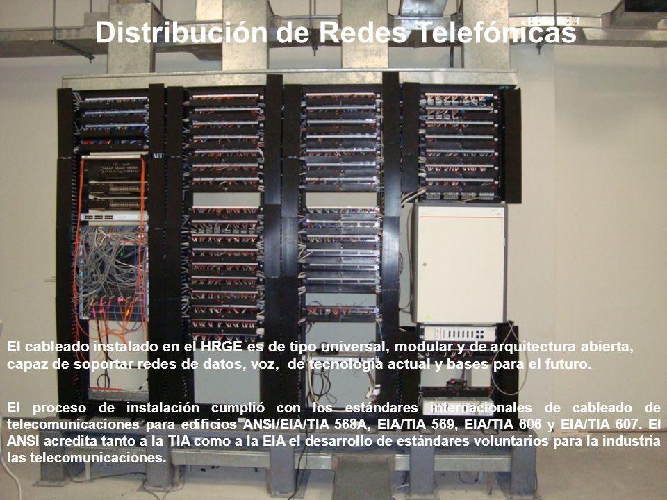 Distribución de Redes Telefónicas