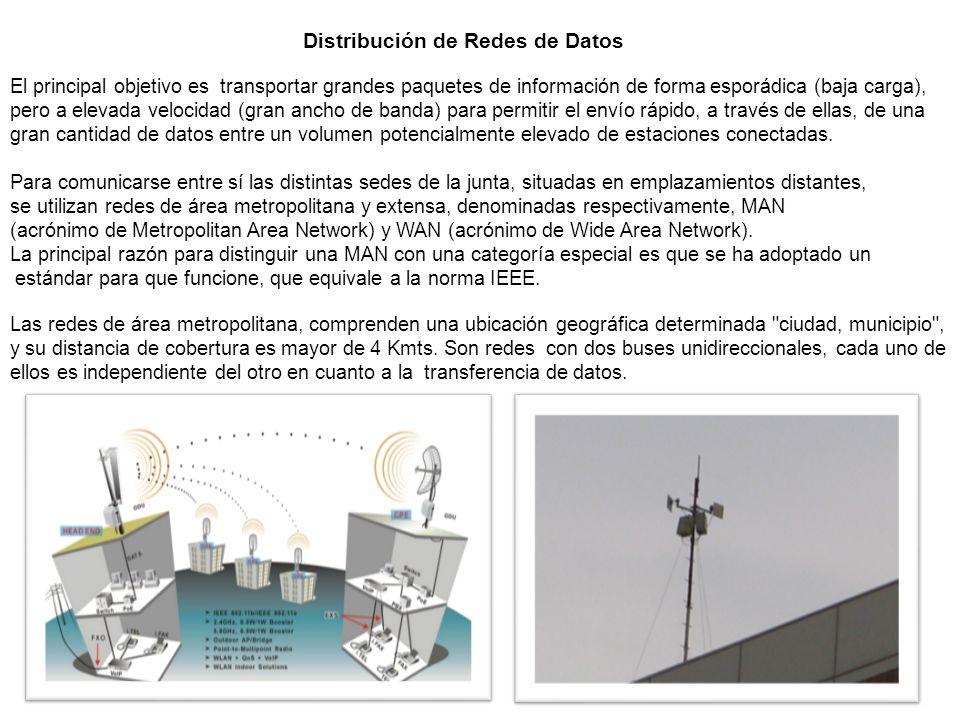 Distribución de Redes de Datos