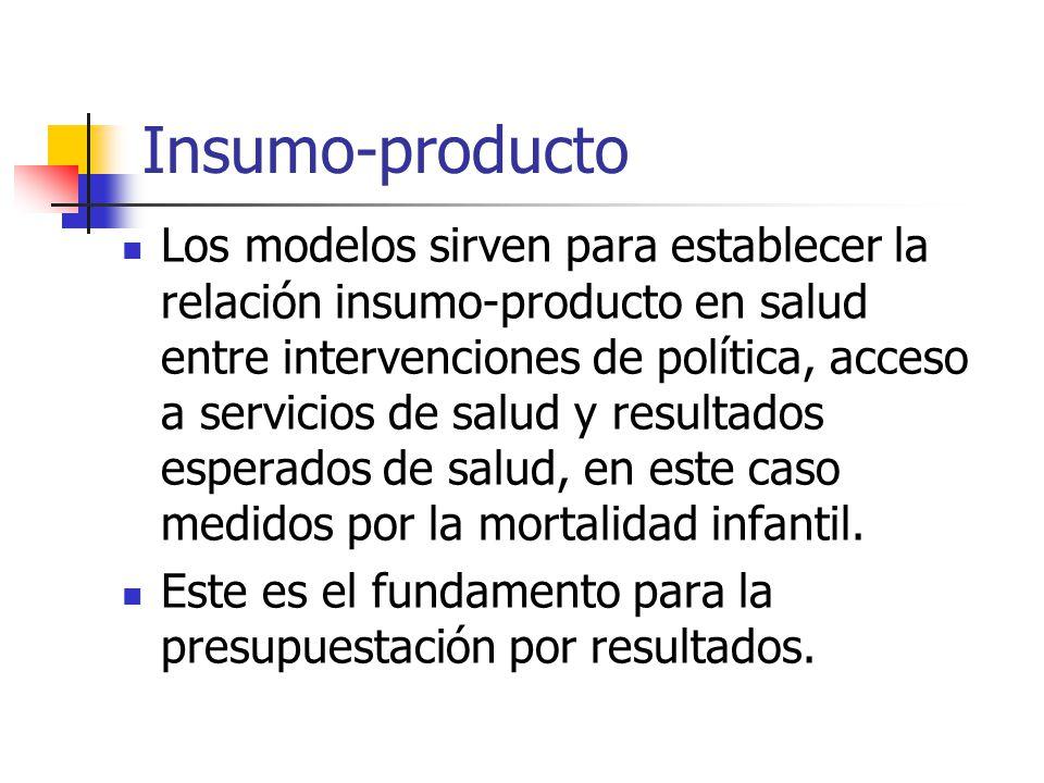 Insumo-producto