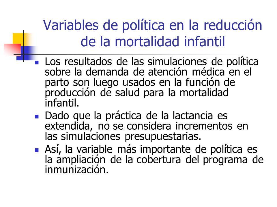 Variables de política en la reducción de la mortalidad infantil