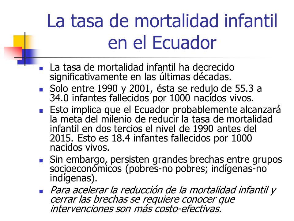 La tasa de mortalidad infantil en el Ecuador