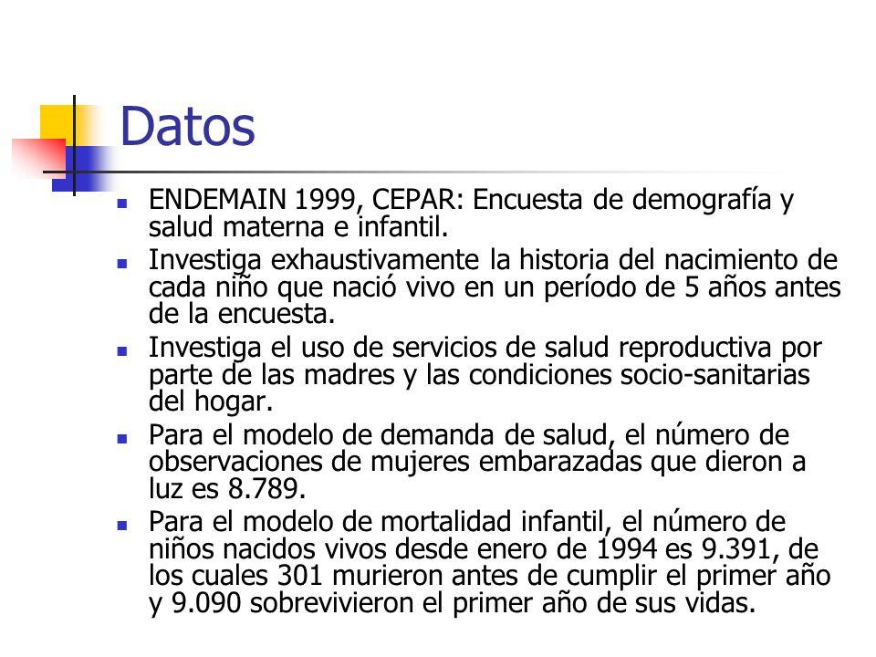 Datos ENDEMAIN 1999, CEPAR: Encuesta de demografía y salud materna e infantil.