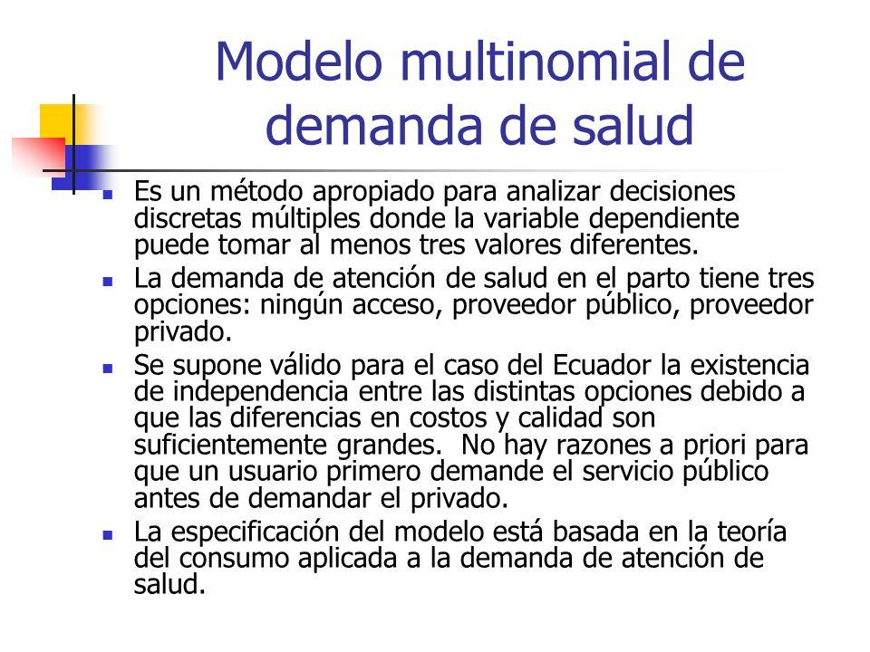 Modelo multinomial de demanda de salud