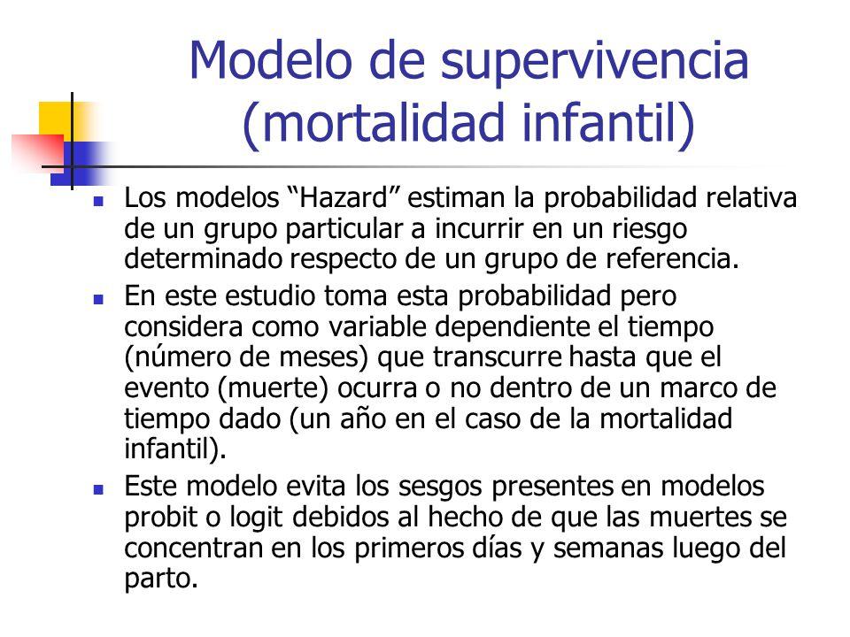 Modelo de supervivencia (mortalidad infantil)