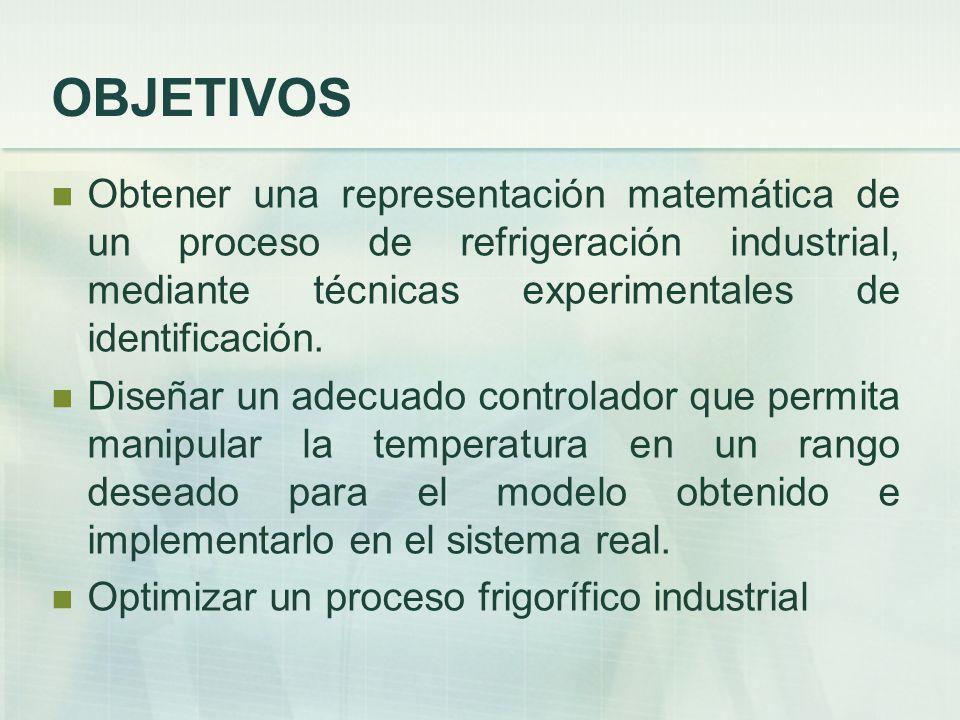 OBJETIVOS Obtener una representación matemática de un proceso de refrigeración industrial, mediante técnicas experimentales de identificación.
