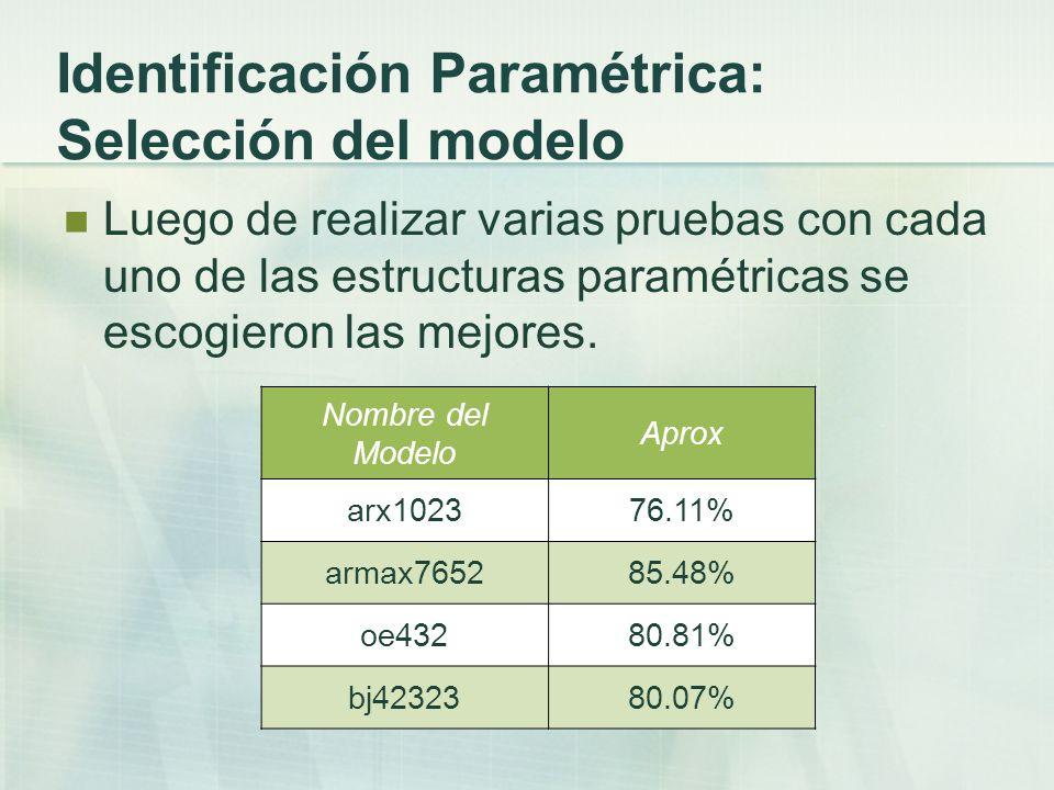 Identificación Paramétrica: Selección del modelo