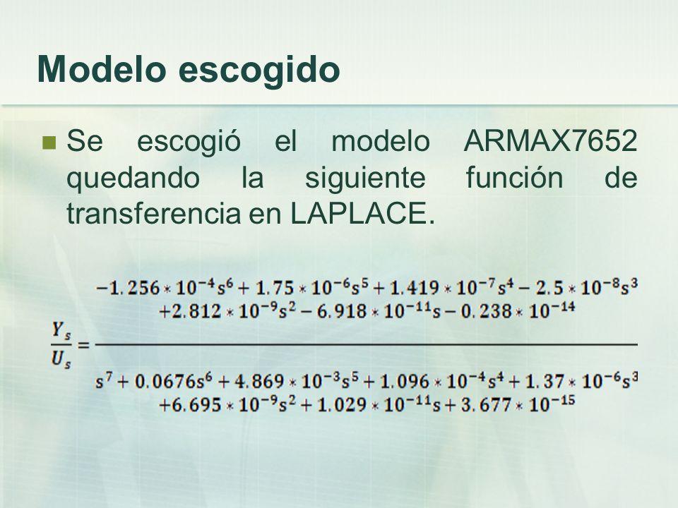 Modelo escogido Se escogió el modelo ARMAX7652 quedando la siguiente función de transferencia en LAPLACE.