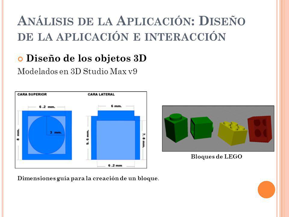 Análisis de la Aplicación: Diseño de la aplicación e interacción