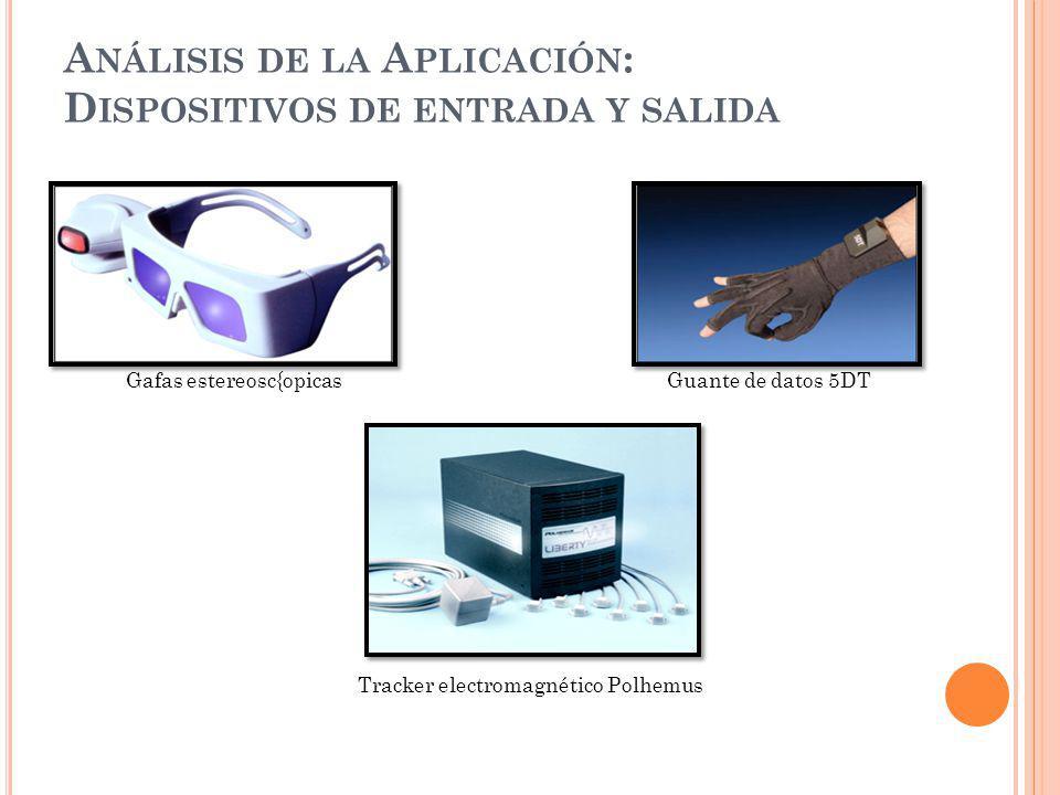 Análisis de la Aplicación: Dispositivos de entrada y salida