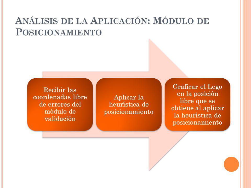 Análisis de la Aplicación: Módulo de Posicionamiento