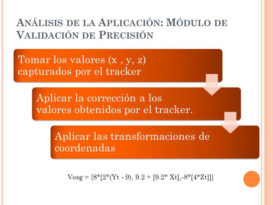 Análisis de la Aplicación: Módulo de Validación de Precisión