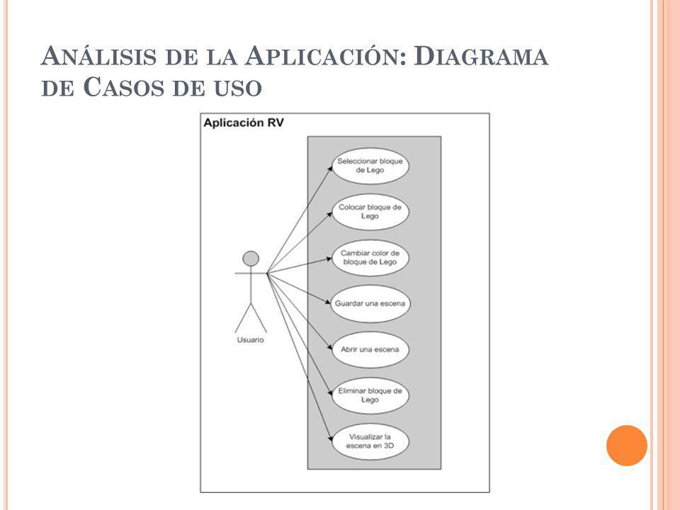 Análisis de la Aplicación: Diagrama de Casos de uso