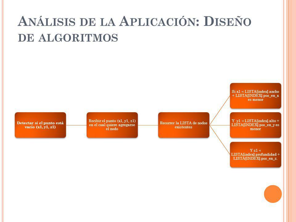 Análisis de la Aplicación: Diseño de algoritmos