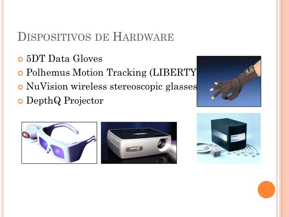 Dispositivos de Hardware
