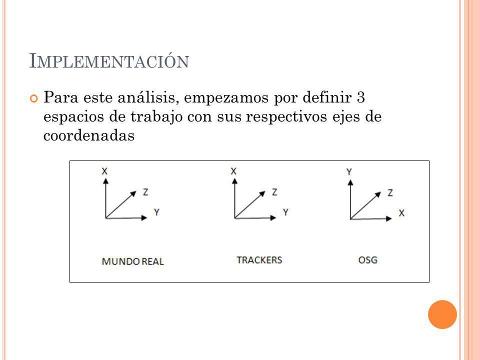 Implementación Para este análisis, empezamos por definir 3 espacios de trabajo con sus respectivos ejes de coordenadas.