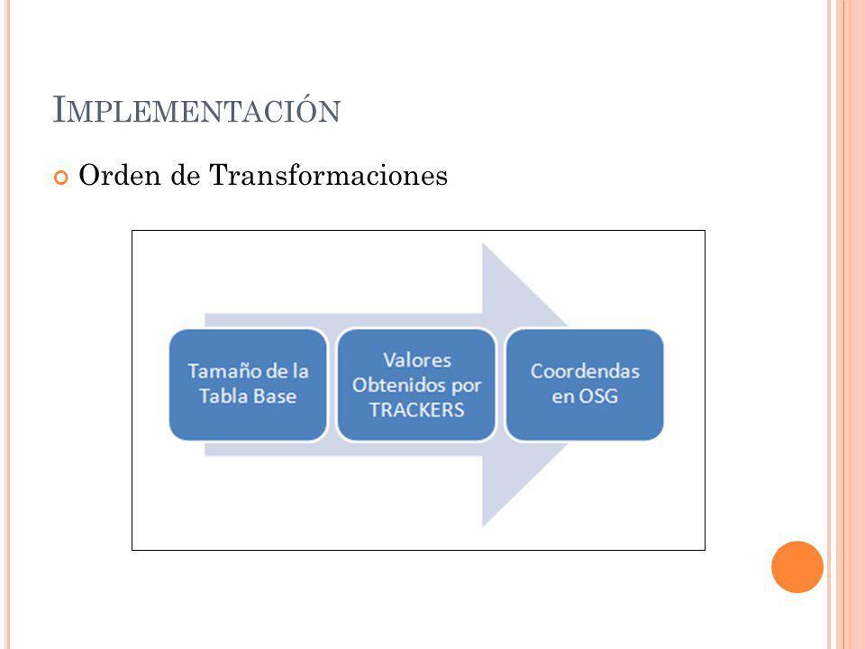 Implementación Orden de Transformaciones