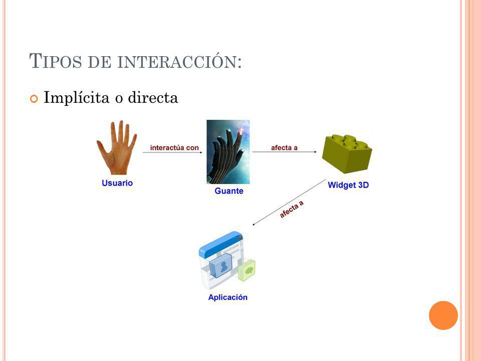 Tipos de interacción: Implícita o directa