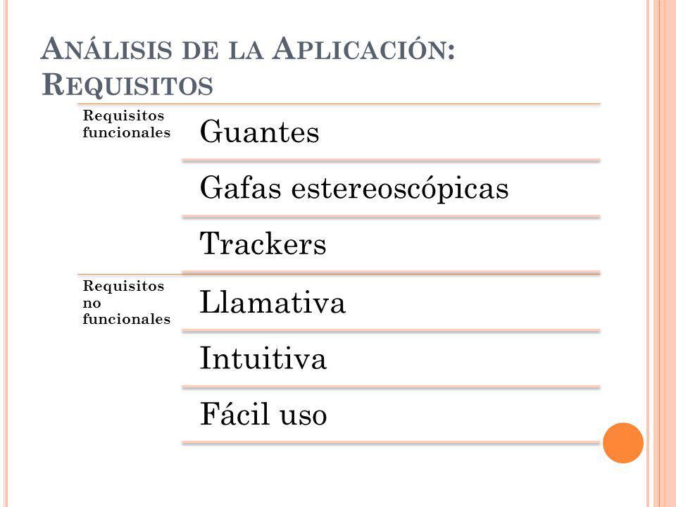 Análisis de la Aplicación: Requisitos
