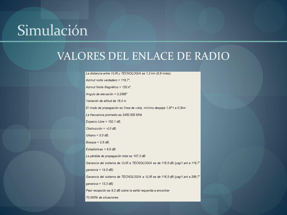 VALORES DEL ENLACE DE RADIO