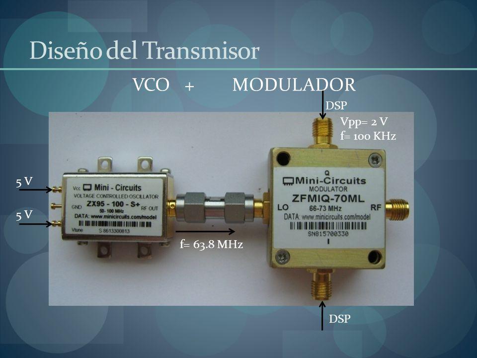 Diseño del Transmisor VCO + MODULADOR DSP Vpp= 2 V f= 100 KHz 5 V 5 V