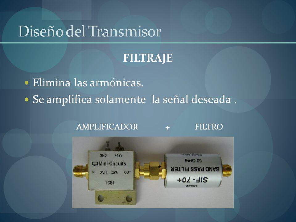 Diseño del Transmisor FILTRAJE Elimina las armónicas.