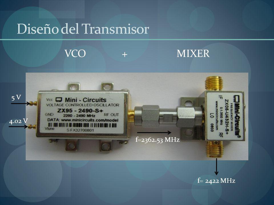Diseño del Transmisor VCO + MIXER 5 V 4.02 V f=2362.53 MHz f= 2422 MHz