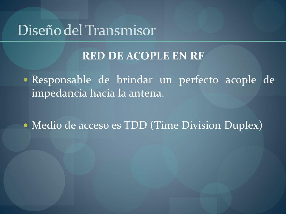 Diseño del Transmisor RED DE ACOPLE EN RF
