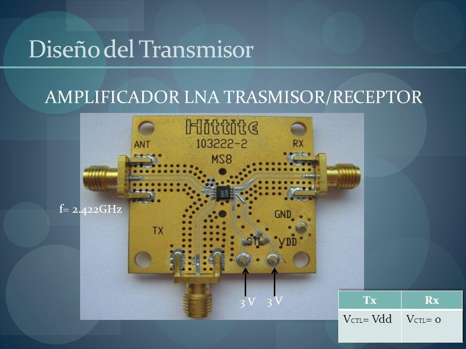 Diseño del Transmisor AMPLIFICADOR LNA TRASMISOR/RECEPTOR f= 2.422GHz