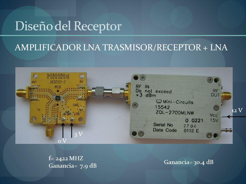 Diseño del Receptor AMPLIFICADOR LNA TRASMISOR/RECEPTOR + LNA 12 V 3 V