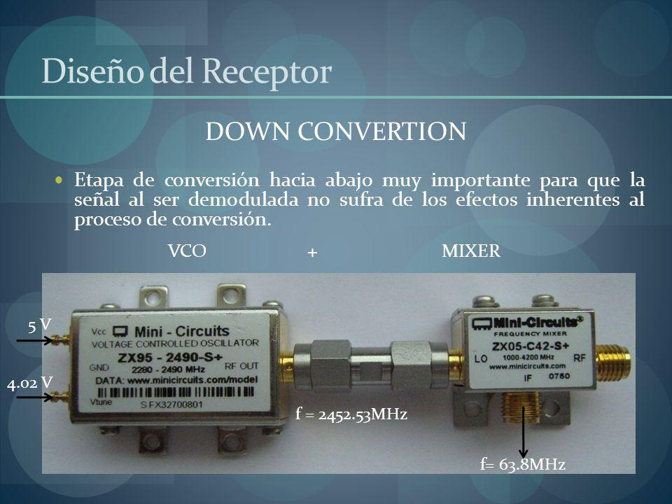 Diseño del Receptor DOWN CONVERTION