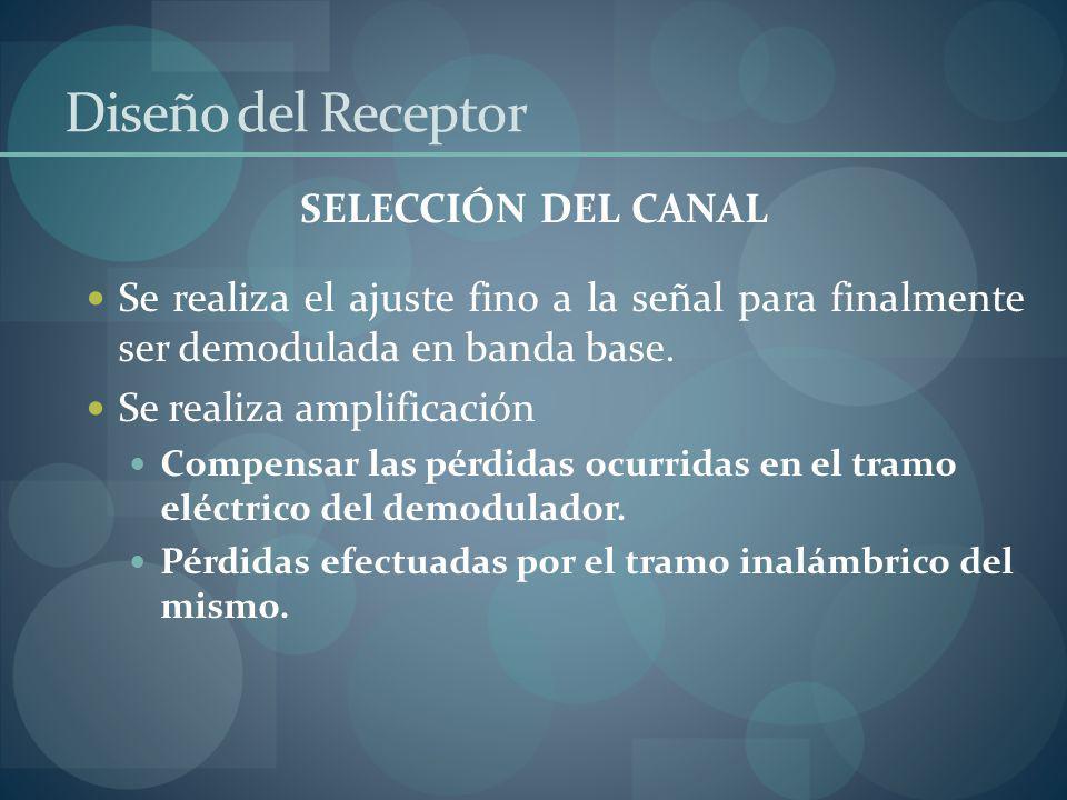 Diseño del Receptor SELECCIÓN DEL CANAL