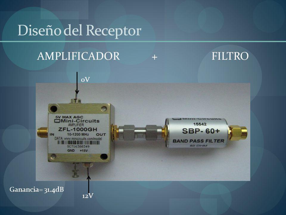 Diseño del Receptor AMPLIFICADOR + FILTRO 0V Ganancia= 31.4dB 12V