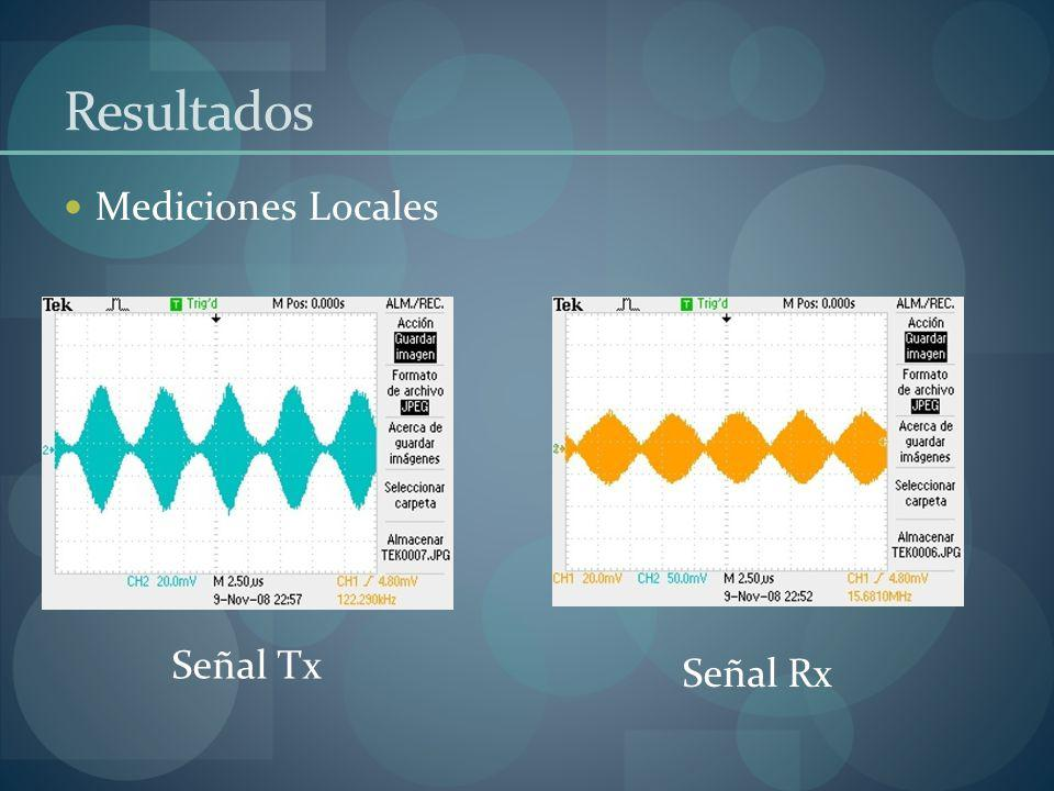 Resultados Mediciones Locales Señal Tx Señal Rx