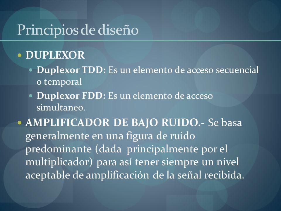 Principios de diseño DUPLEXOR